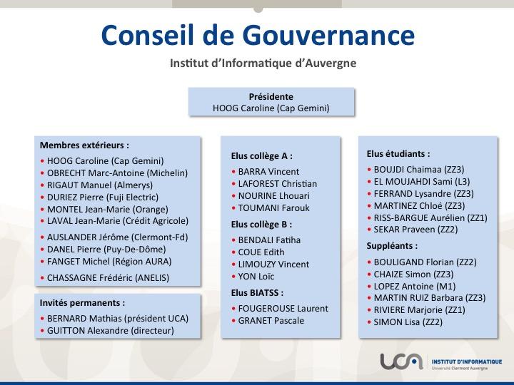 Conseil de gouvernance